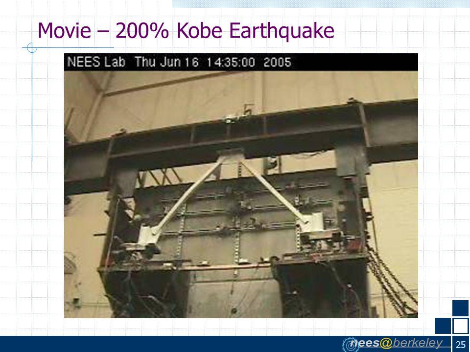 25 Movie – 200% Kobe Earthquake