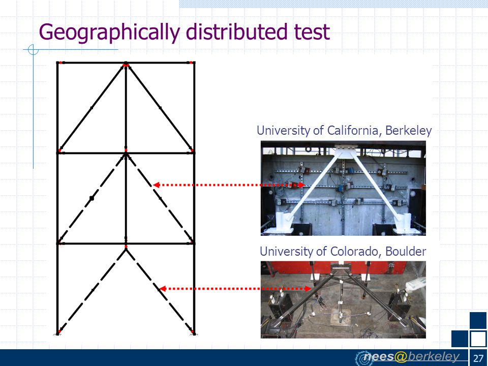 27 Geographically distributed test University of California, Berkeley University of Colorado, Boulder