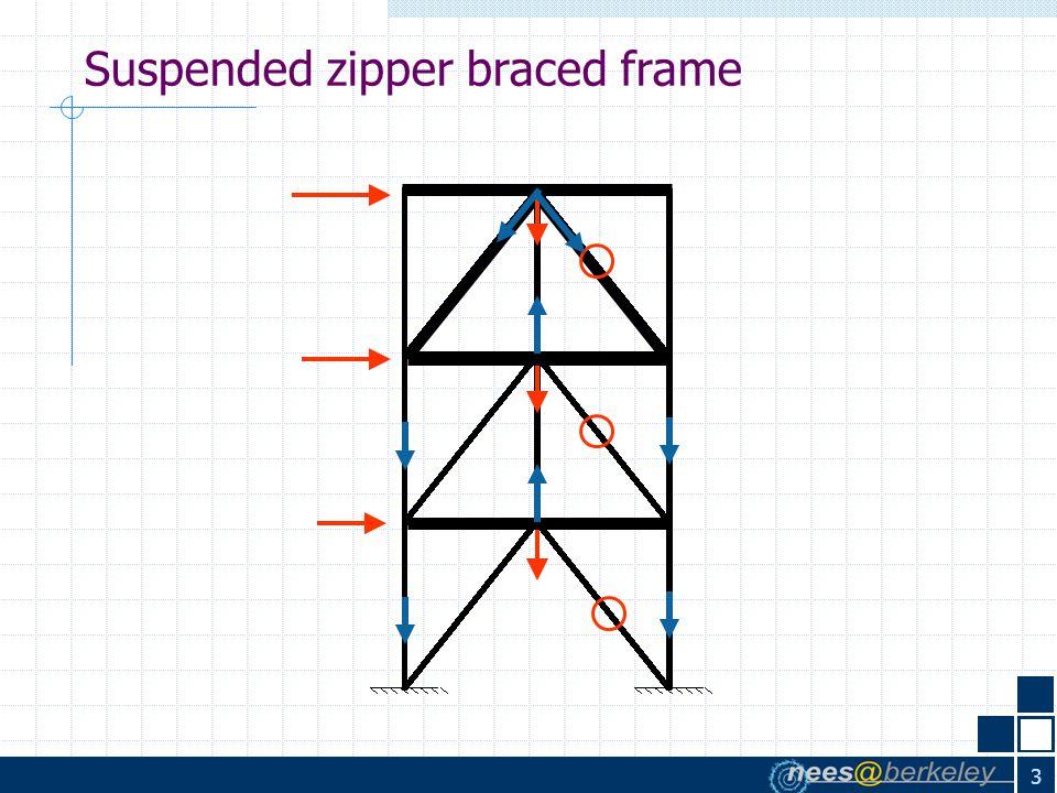 3 Suspended zipper braced frame