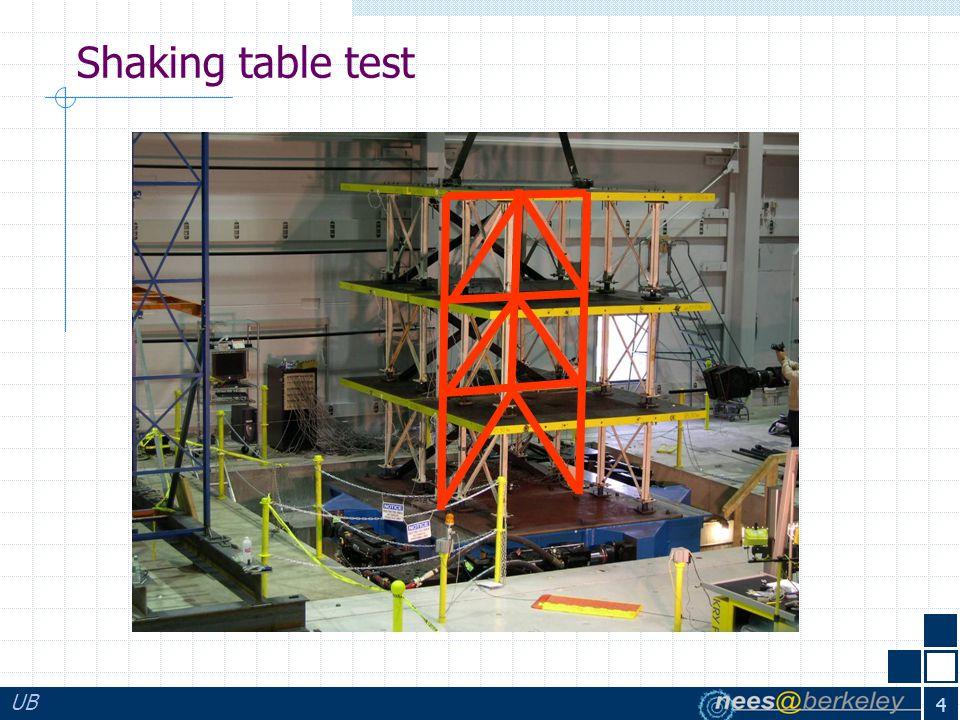 4 Shaking table test UB