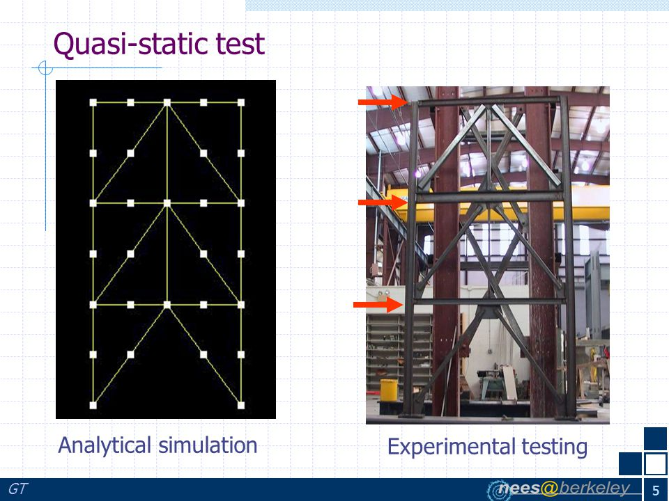 6 Hybrid simulation test UCB and CUB Advantages: Numerical hard to model.