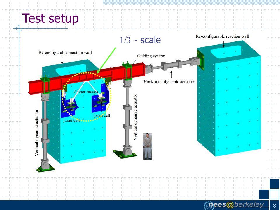 8 Test setup - scale