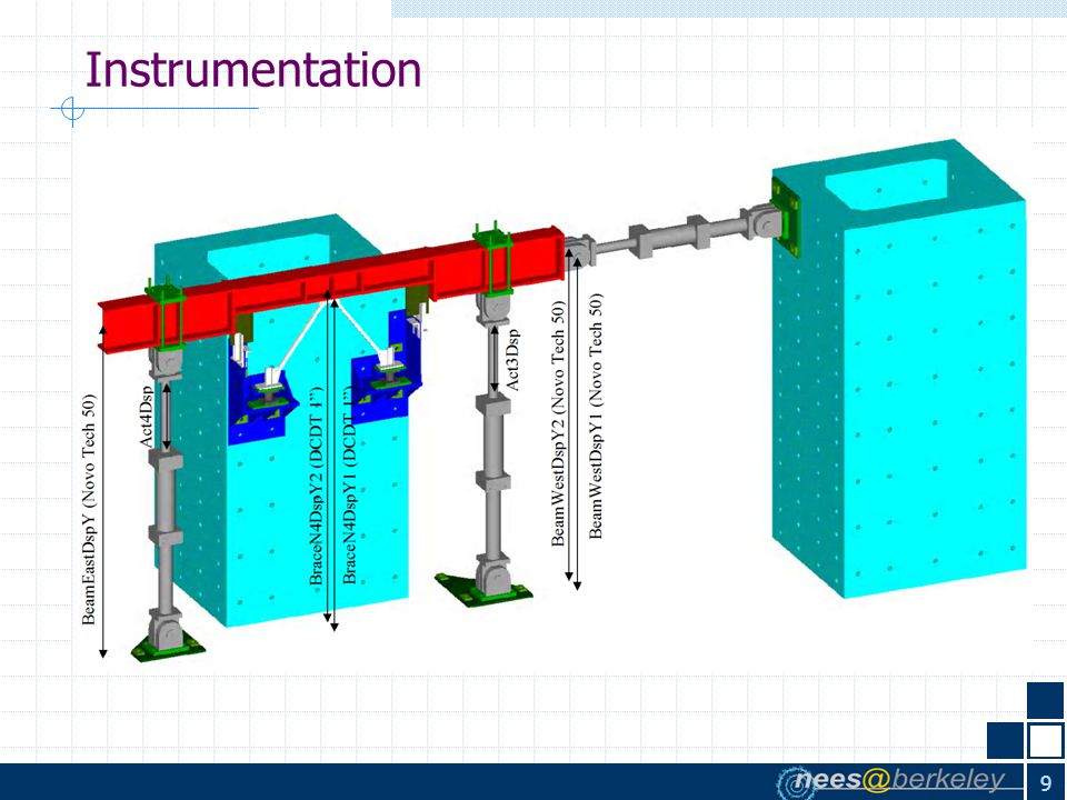 9 Instrumentation