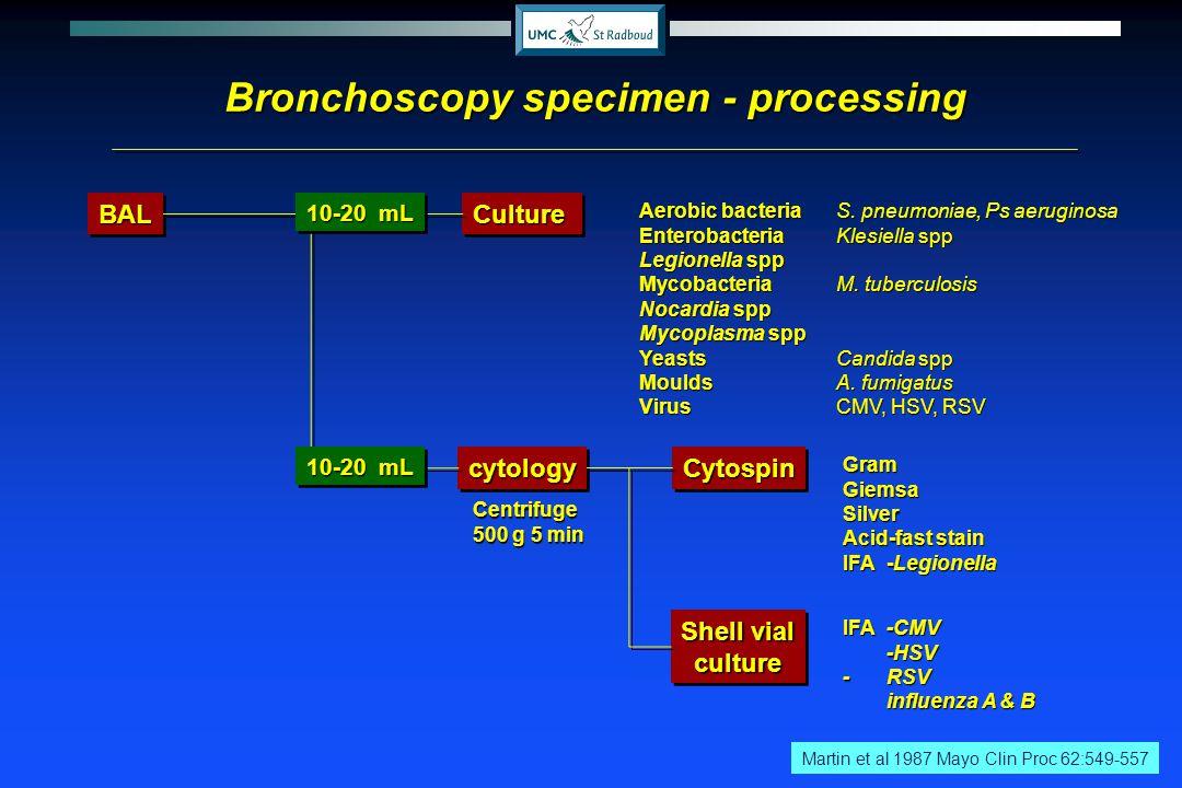 Bronchoscopy specimen - processing BALBALCultureCulture cytologycytology Centrifuge 500 g 5 min Martin et al 1987 Mayo Clin Proc 62:549-557 Aerobic ba