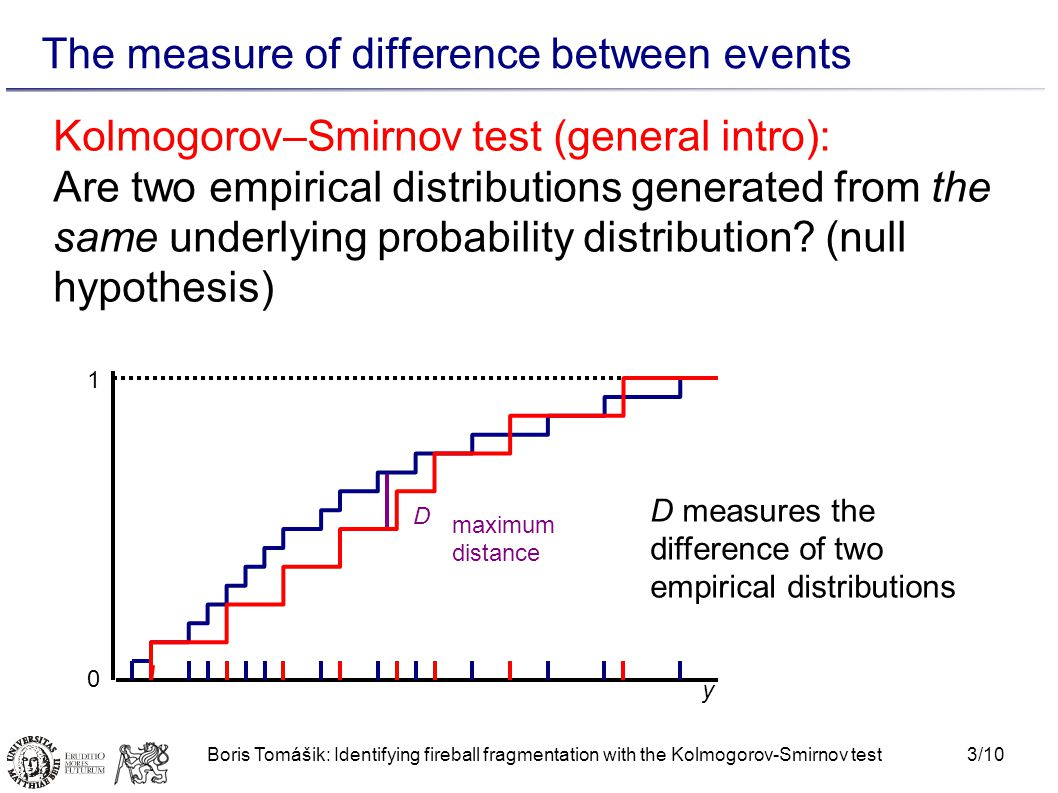 3/10Boris Tomášik: Identifying fireball fragmentation with the Kolmogorov-Smirnov test The measure of difference between events Kolmogorov–Smirnov test (general intro): Are two empirical distributions generated from the same underlying probability distribution.
