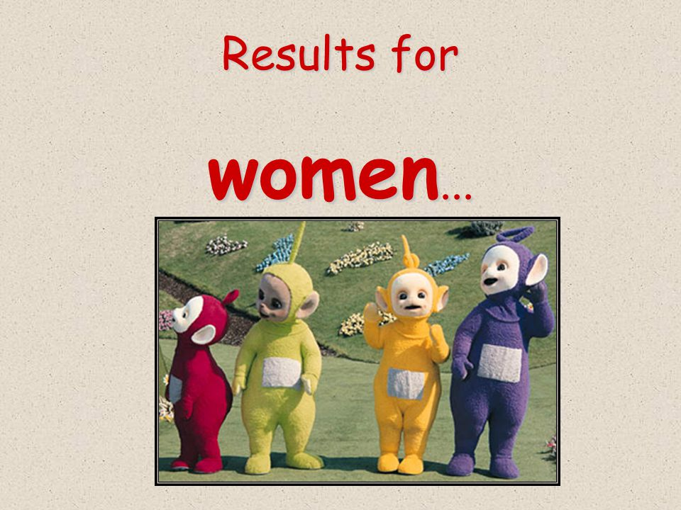 Results for women...