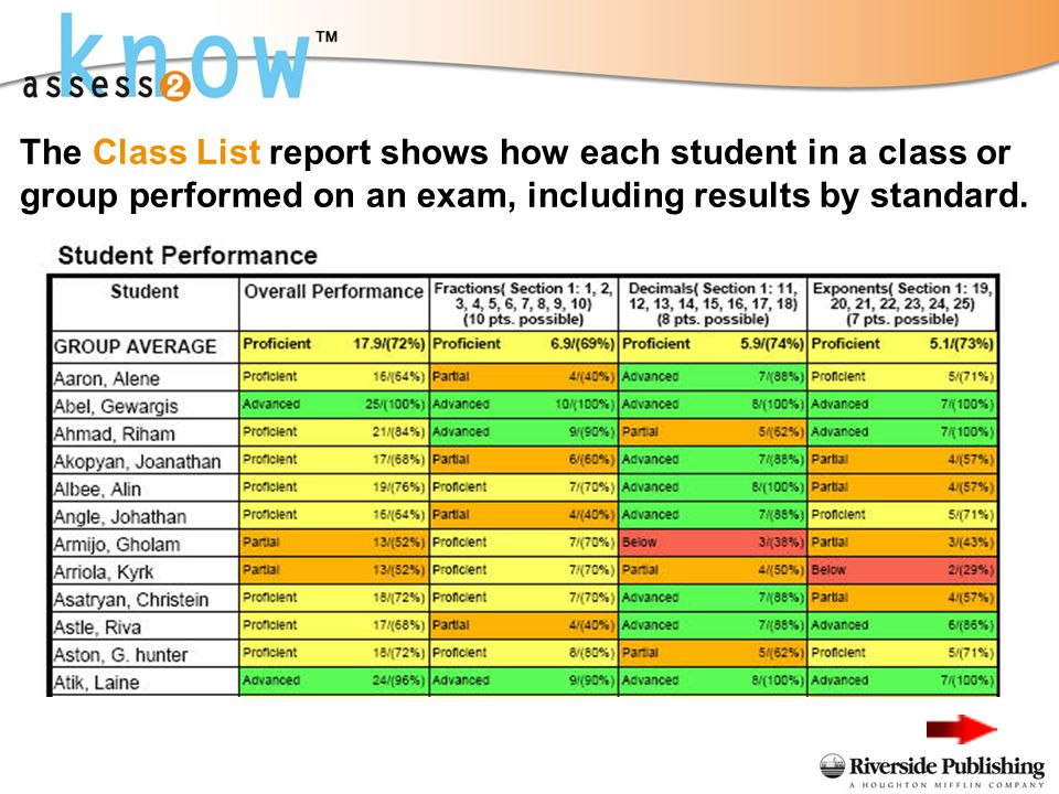 The Class List report shows how each student in a class or group performed on an exam, including results by standard.