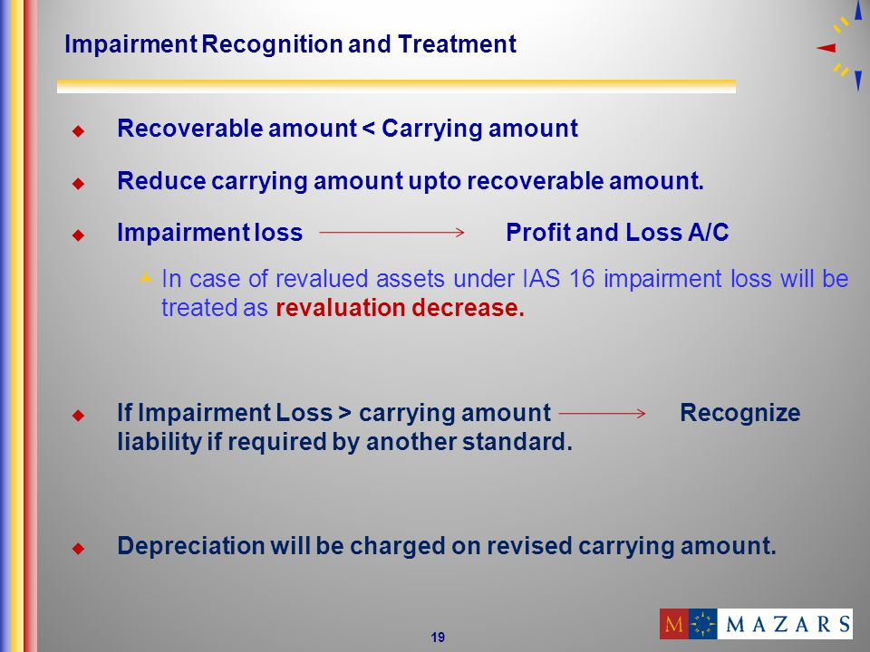 19 Impairment Recognition and Treatment Recoverable amount < Carrying amount Reduce carrying amount upto recoverable amount.