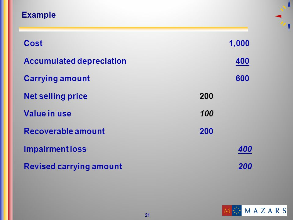 21 Example Cost1,000 Accumulated depreciation 400 Carrying amount 600 Net selling price200 Value in use100 Recoverable amount200 Impairment loss 400 Revised carrying amount 200