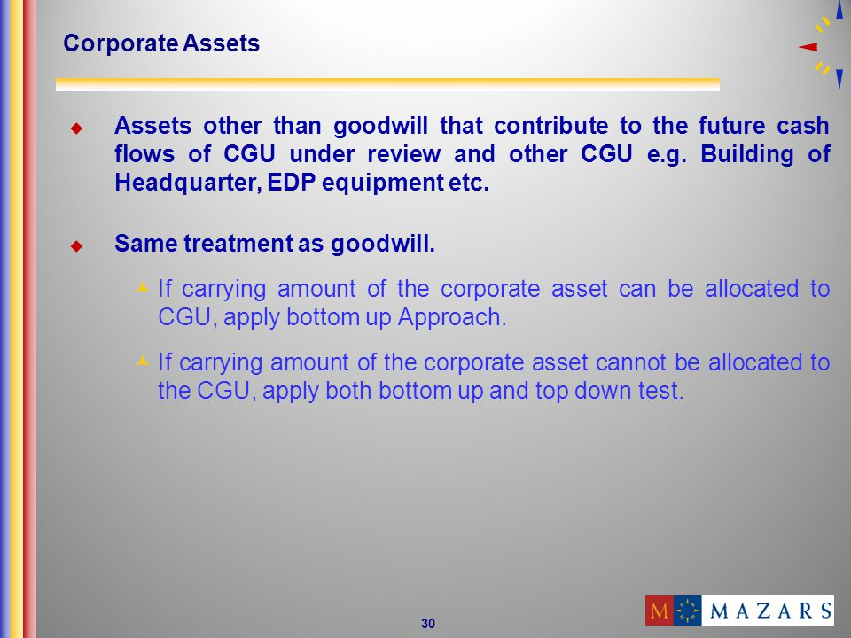 30 Corporate Assets Assets other than goodwill that contribute to the future cash flows of CGU under review and other CGU e.g.
