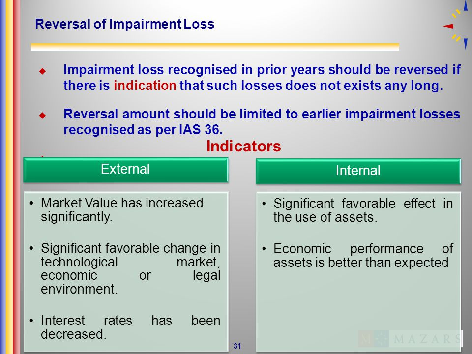 31 Reversal of Impairment Loss Impairment loss recognised in prior years should be reversed if there is indication that such losses does not exists any long.