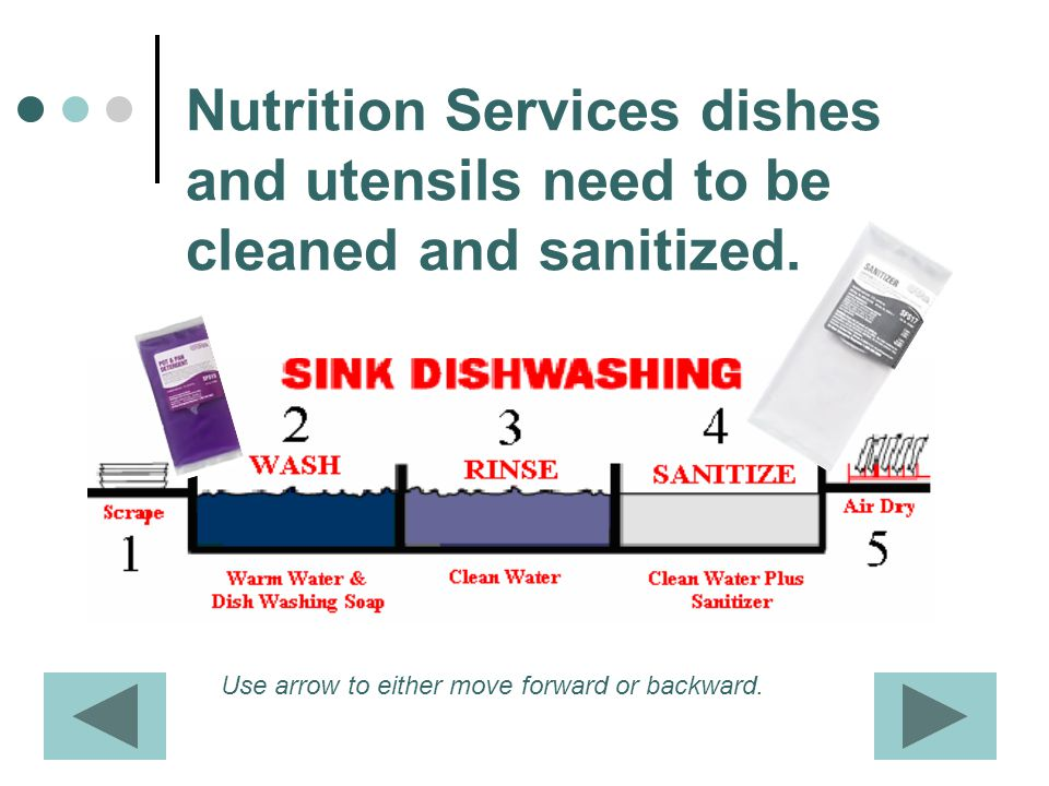 Nutrition Services dishes and utensils need to be cleaned and sanitized. Use arrow to either move forward or backward.