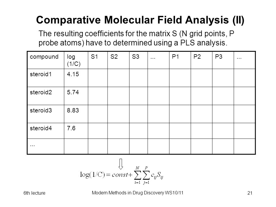 6th lecture Modern Methods in Drug Discovery WS10/11 21 Comparative Molecular Field Analysis (II) The resulting coefficients for the matrix S (N grid
