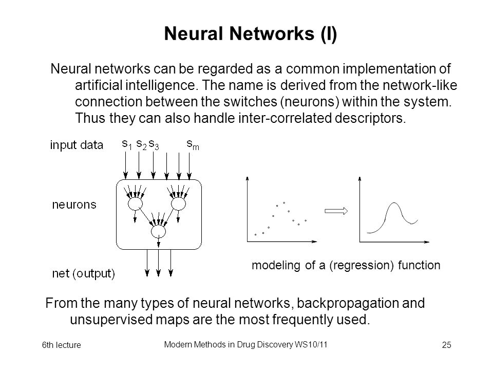 6th lecture Modern Methods in Drug Discovery WS10/11 25 Neural Networks (I) From the many types of neural networks, backpropagation and unsupervised m