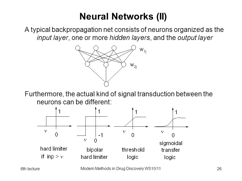 6th lecture Modern Methods in Drug Discovery WS10/11 26 Neural Networks (II) Furthermore, the actual kind of signal transduction between the neurons c