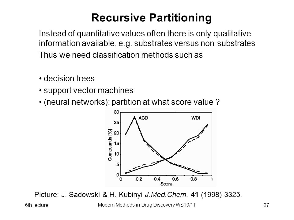 6th lecture Modern Methods in Drug Discovery WS10/11 27 Recursive Partitioning Instead of quantitative values often there is only qualitative informat
