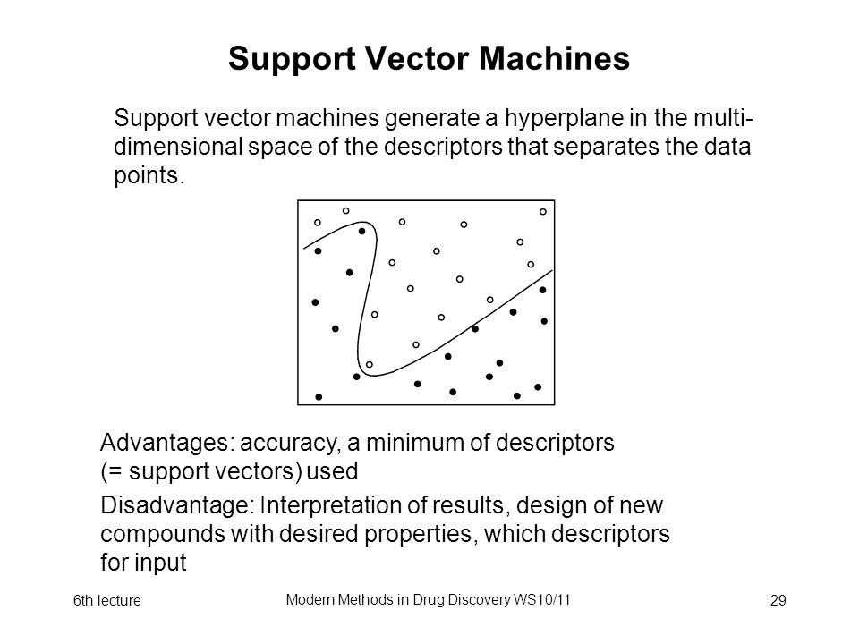 6th lecture Modern Methods in Drug Discovery WS10/11 29 Support Vector Machines Advantages: accuracy, a minimum of descriptors (= support vectors) use