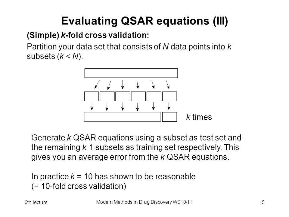 6th lecture Modern Methods in Drug Discovery WS10/11 5 Evaluating QSAR equations (III) (Simple) k-fold cross validation: Partition your data set that
