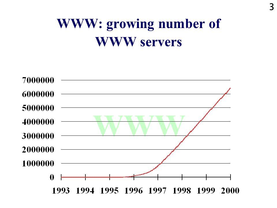 3 WWW WWW: growing number of WWW servers