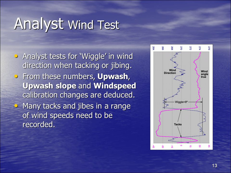 13 Analyst Wind Test Analyst tests for Wiggle in wind direction when tacking or jibing.