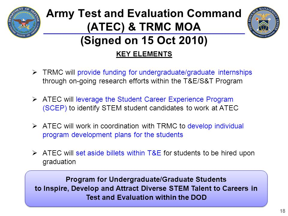 Army Test and Evaluation Command (ATEC) & TRMC MOA (Signed on 15 Oct 2010) Program for Undergraduate/Graduate Students to Inspire, Develop and Attract