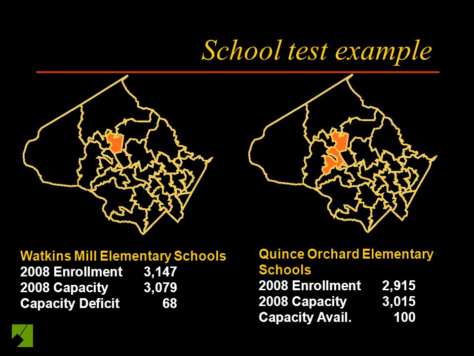 School test example Quince Orchard Elementary Schools 2008 Enrollment2,915 2008 Capacity3,015 Capacity Avail.100 Watkins Mill Elementary Schools 2008 Enrollment3,147 2008 Capacity3,079 Capacity Deficit68