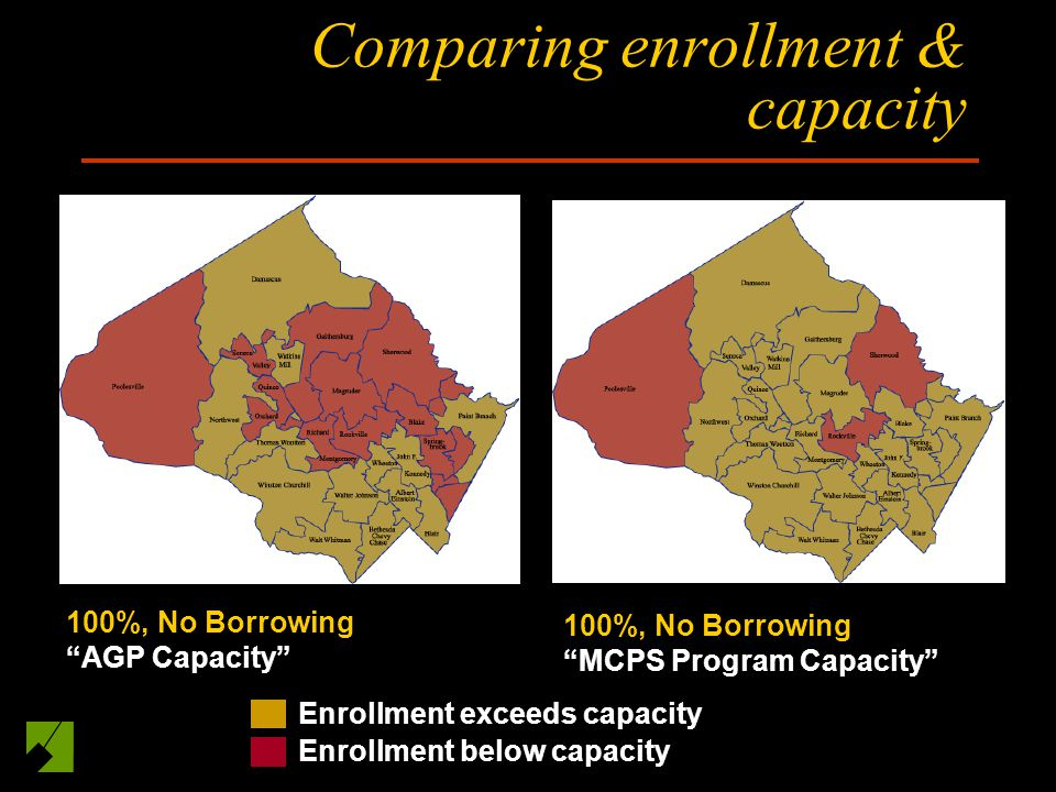 Comparing enrollment & capacity 100%, No Borrowing AGP Capacity 100%, No Borrowing MCPS Program Capacity Enrollment exceeds capacity Enrollment below capacity