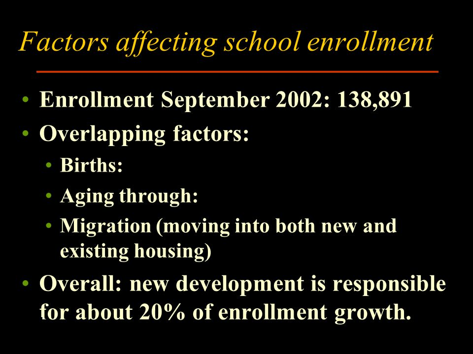 Factors affecting school enrollment Enrollment September 2002: 138,891 Overlapping factors: Births: Aging through: Migration (moving into both new and existing housing) Overall: new development is responsible for about 20% of enrollment growth.