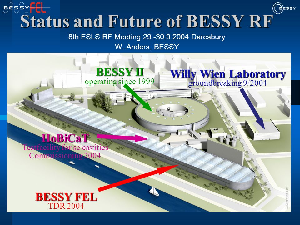 Status and Future of BESSY RF BESSY II operating since 1999 Willy Wien Laboratory groundbreaking 9/2004 HoBiCaT Testfacility for sc cavities Commissioning 2004 BESSY FEL TDR th ESLS RF Meeting Daresbury W.