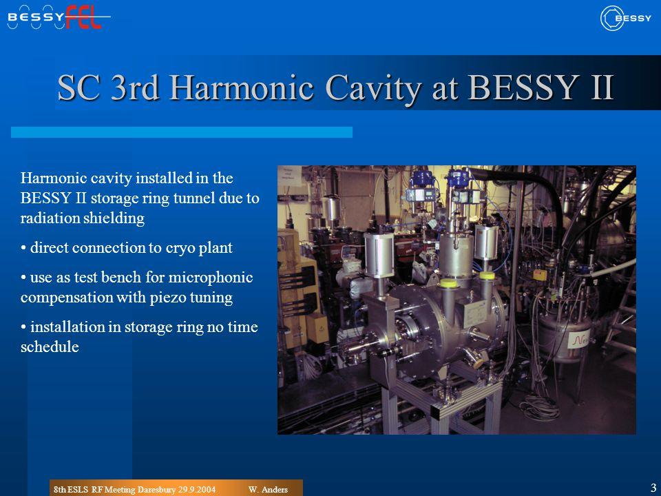 8th ESLS RF Meeting Daresbury 29.9.2004W. Anders 3 SC 3rd Harmonic Cavity at BESSY II Harmonic cavity installed in the BESSY II storage ring tunnel du