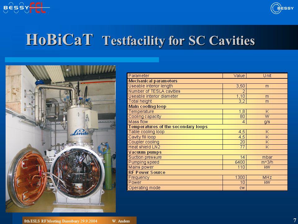 8th ESLS RF Meeting Daresbury 29.9.2004W. Anders 7 HoBiCaT Testfacility for SC Cavities