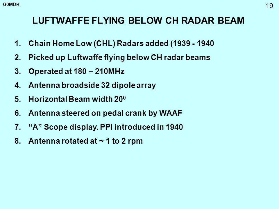 G0MDK 19 LUFTWAFFE FLYING BELOW CH RADAR BEAM 1.Chain Home Low (CHL) Radars added (1939 - 1940 2.Picked up Luftwaffe flying below CH radar beams 3.Ope