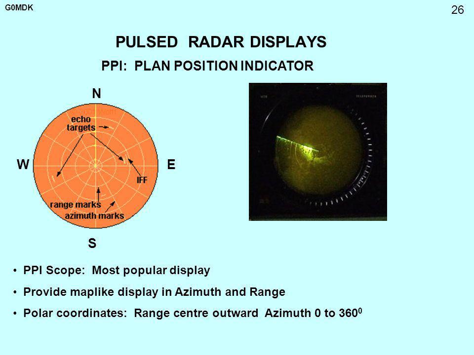 G0MDK 26 PULSED RADAR DISPLAYS PPI Scope: Most popular display Provide maplike display in Azimuth and Range Polar coordinates: Range centre outward Az