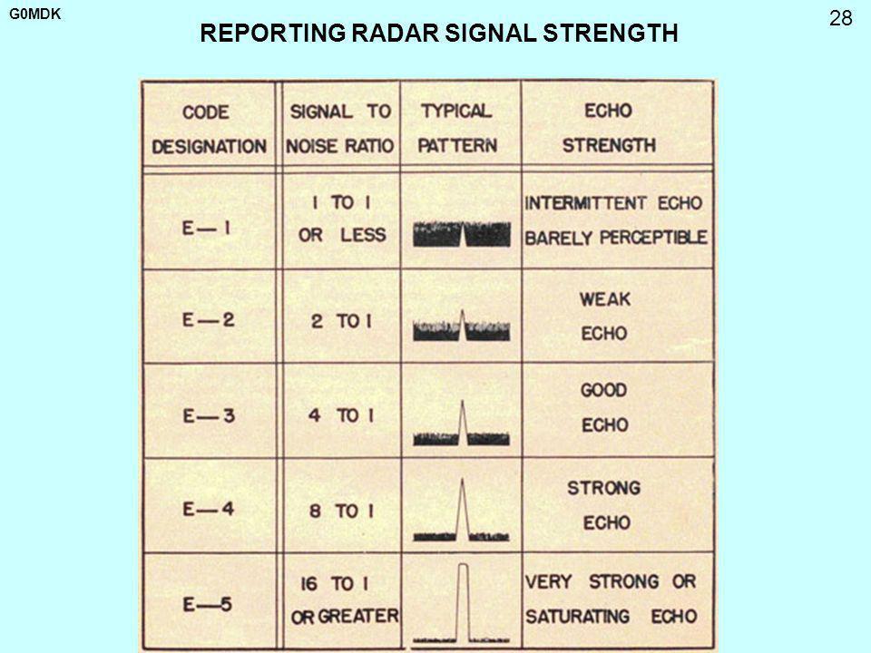 G0MDK 28 REPORTING RADAR SIGNAL STRENGTH