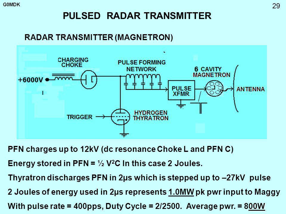 G0MDK 29 PULSED RADAR TRANSMITTER RADAR TRANSMITTER (MAGNETRON) PFN charges up to 12kV (dc resonance Choke L and PFN C) Energy stored in PFN = ½ V 2 C