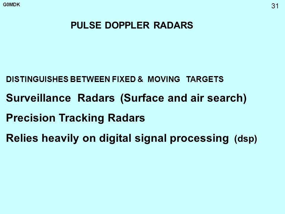 G0MDK 31 PULSE DOPPLER RADARS DISTINGUISHES BETWEEN FIXED & MOVING TARGETS Surveillance Radars (Surface and air search) Precision Tracking Radars Reli