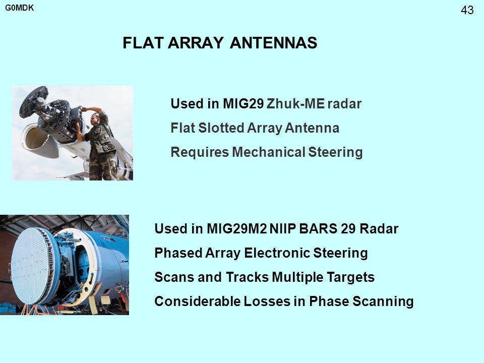 G0MDK 43 FLAT ARRAY ANTENNAS Used in MIG29M2 NIIP BARS 29 Radar Phased Array Electronic Steering Scans and Tracks Multiple Targets Considerable Losses