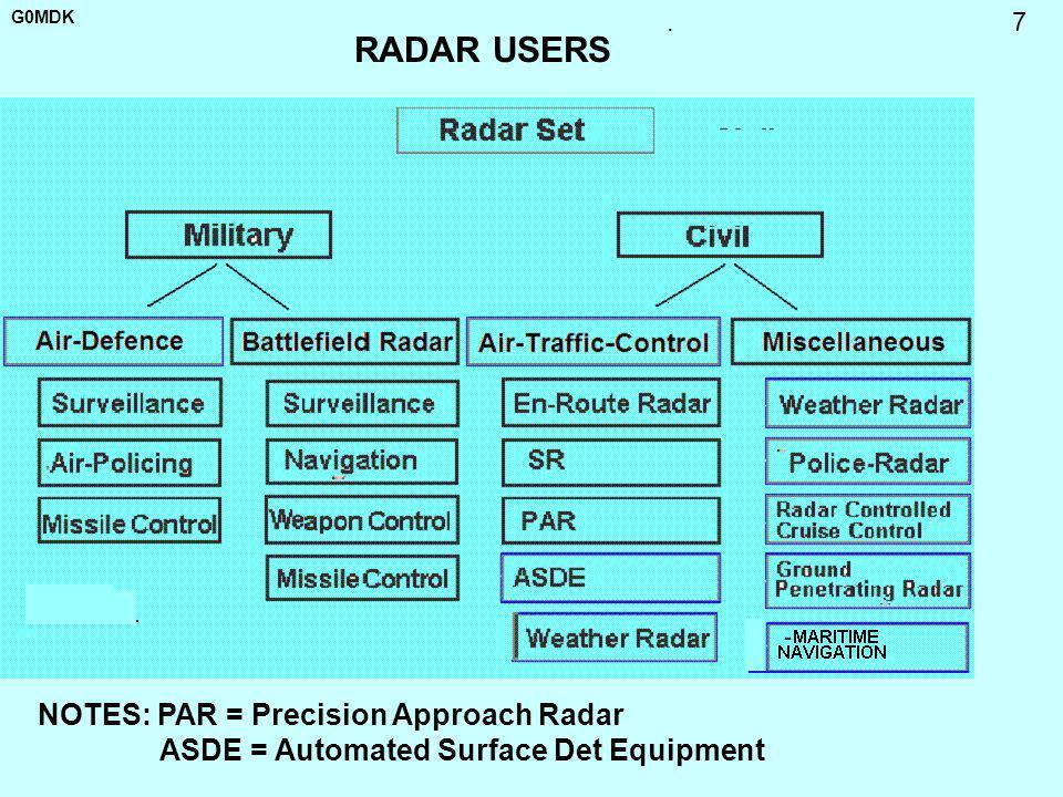 G0MDK 7 RADAR USERS. NOTES: PAR = Precision Approach Radar ASDE = Automated Surface Det Equipment