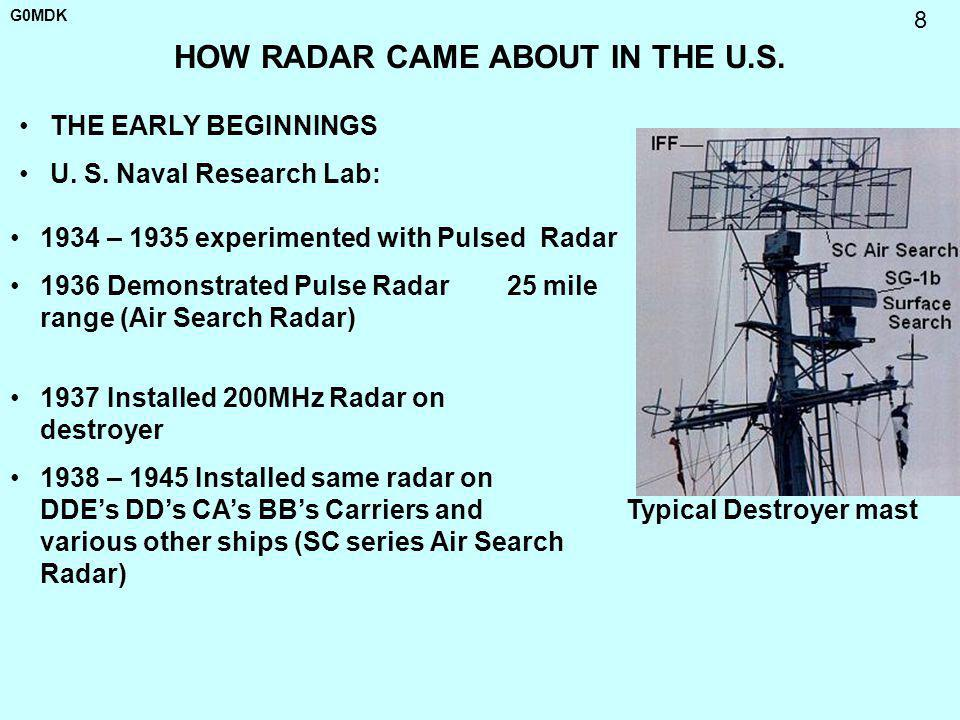 G0MDK 8 HOW RADAR CAME ABOUT IN THE U.S. 1934 – 1935 experimented with Pulsed Radar 1936 Demonstrated Pulse Radar 25 mile range (Air Search Radar) 193
