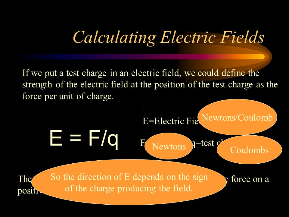 An electric field has both a magnitude and a direction.