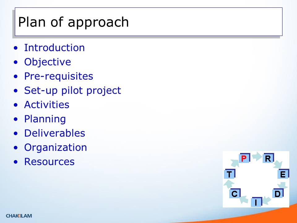Plan of approach Introduction Objective Pre-requisites Set-up pilot project Activities Planning Deliverables Organization Resources
