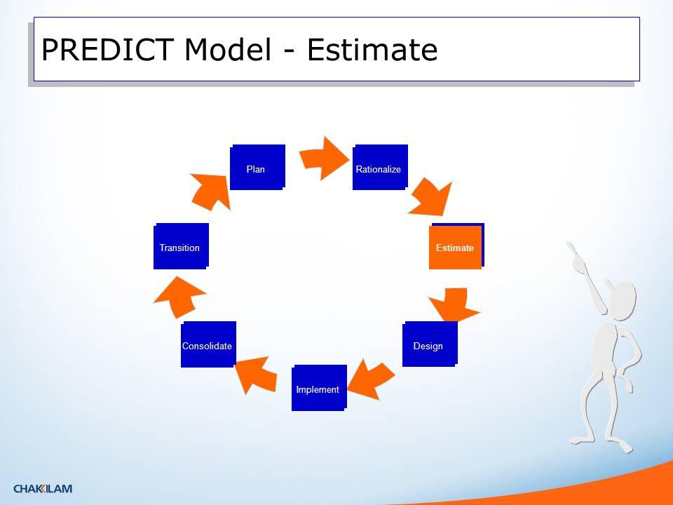 PREDICT Model - Estimate Rationalize Transition Plan Estimate Design Implement Consolidate