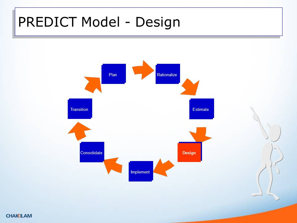 PREDICT Model - Design Rationalize Transition Plan Estimate Design Implement Consolidate