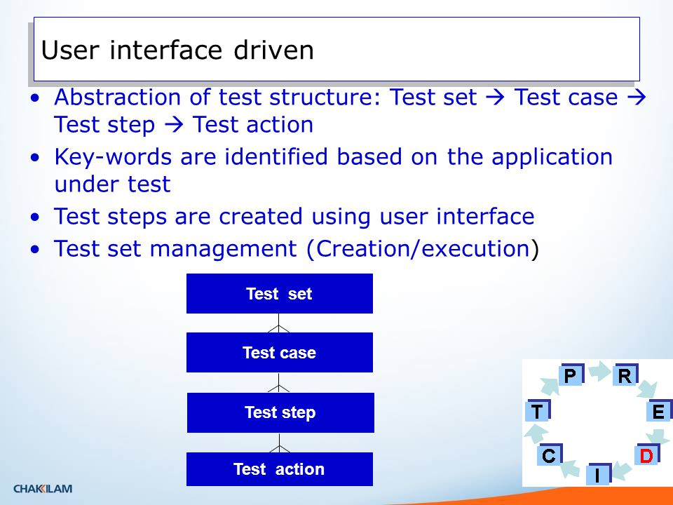 Abstraction of test structure: Test set Test case Test step Test action Key-words are identified based on the application under test Test steps are created using user interface Test set management (Creation/execution) Test set Test case Test step Test action User interface driven