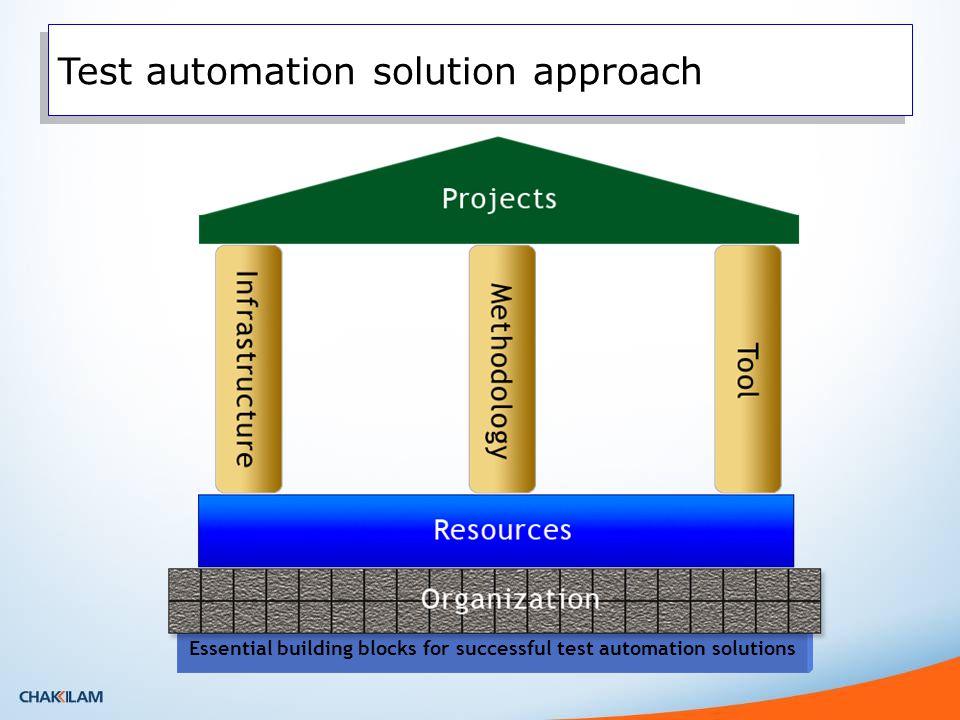 Essential building blocks for successful test automation solutions Test automation solution approach