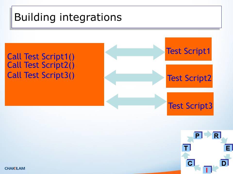 Building integrations Test Script1 Test Script2 Test Script3 Call Test Script1() Call Test Script2() Call Test Script3()