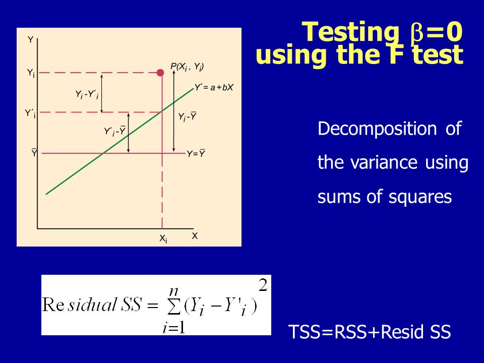 Testing =0 using the F test Decomposition of the variance using sums of squares TSS=RSS+Resid SS