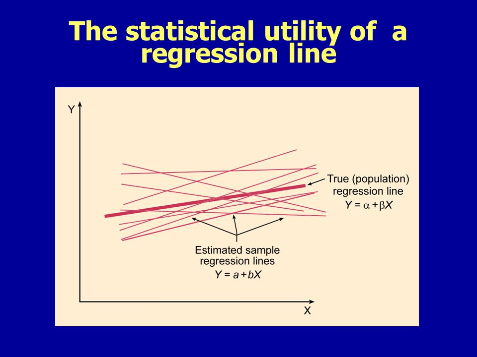 Testing =0 using the t test Since we are testing = 0, then where df = n-2 is the number of degrees of freedom s b = estimated standard error of the sampling distribution of b The test statistic to be calculated is