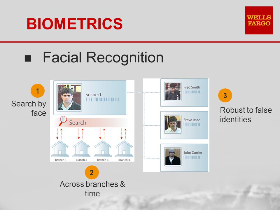BIOMETRICS n Facial Recognition Search by face 1 Across branches & time 2 Robust to false identities 3