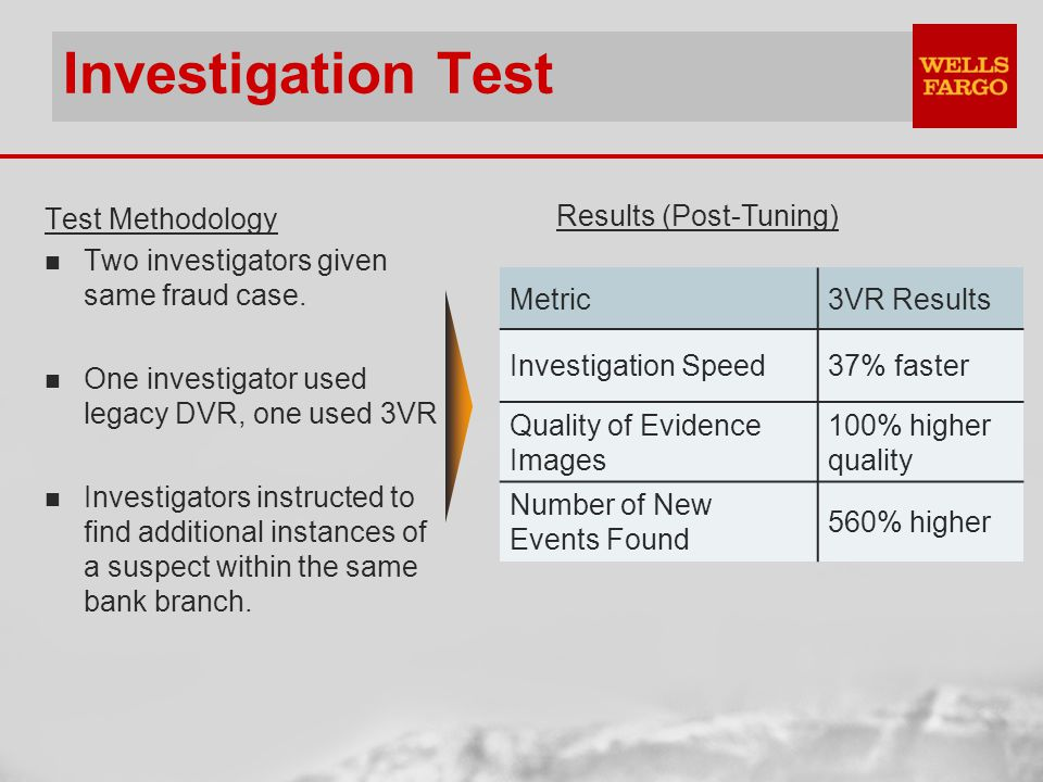 BIOMETRICS Investigation Test Results (Post-Tuning) Metric3VR Results Investigation Speed37% faster Quality of Evidence Images 100% higher quality Num